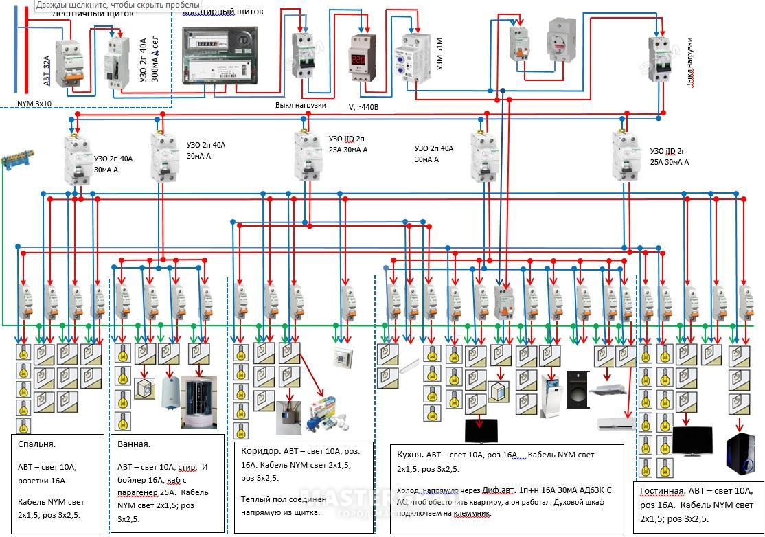 Разводка трехфазной электропроводки в частном доме своими руками 7