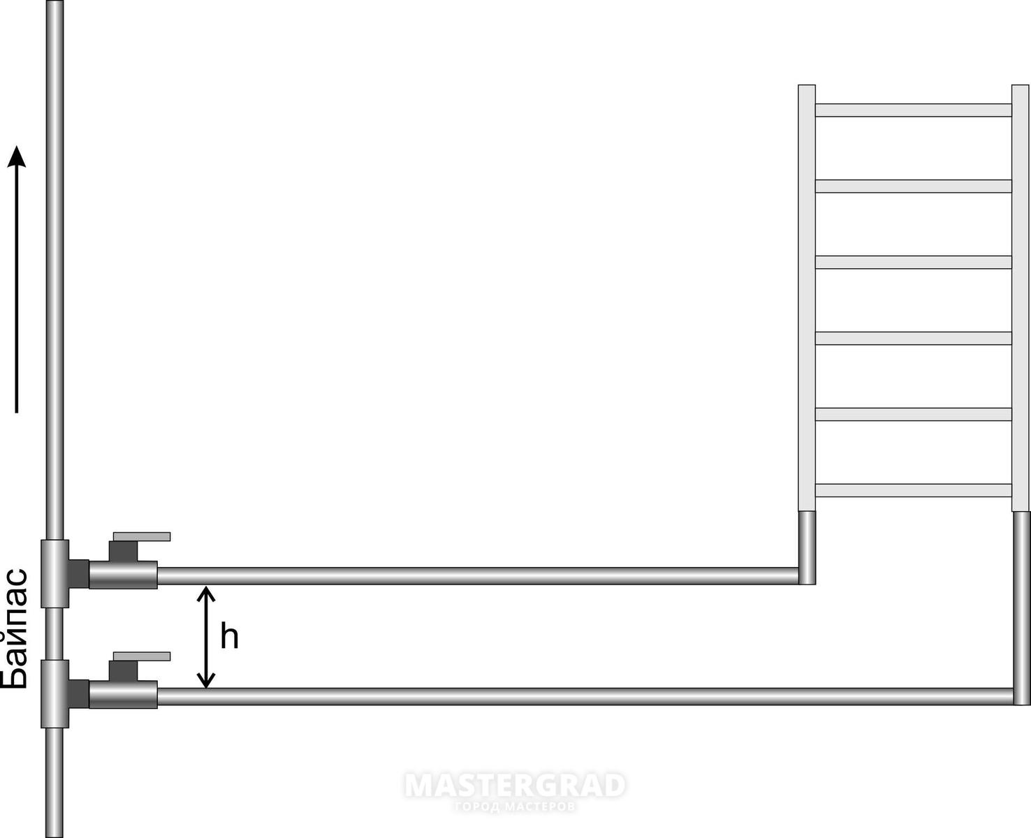 схема подключения полотенцесушителя к стоя