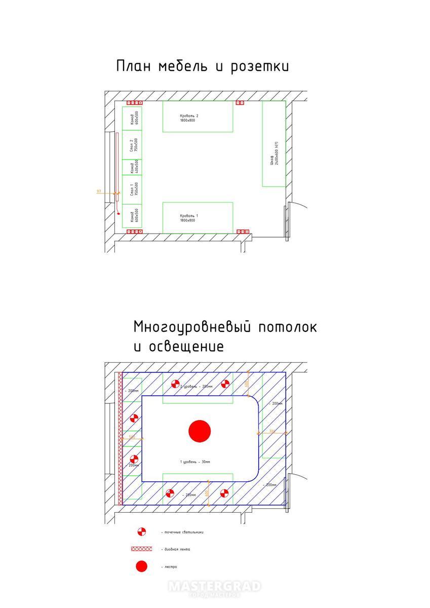 Схемы освещения потолка