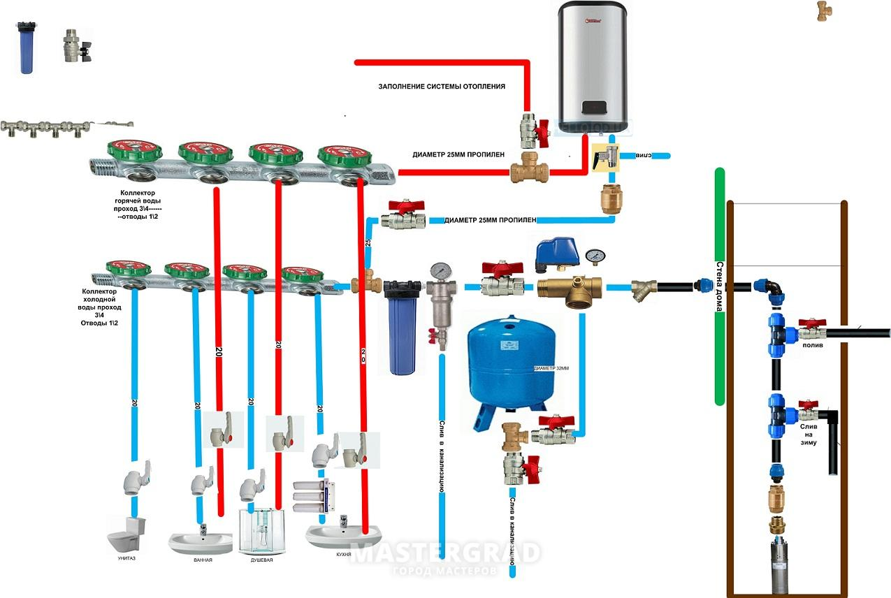 схема отопления с гидроаккумулятором одноэтажного дома