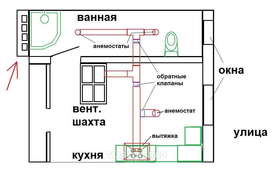 Вентиляция в квартире своими руками схема с выходом в стену 99