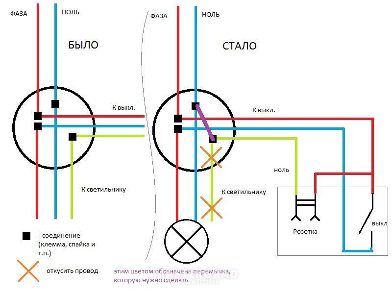 Как подключить двойную розетку схема подключения