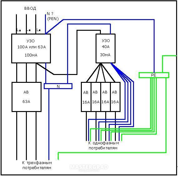Схема подключения тепловой пушки 380 фото 704