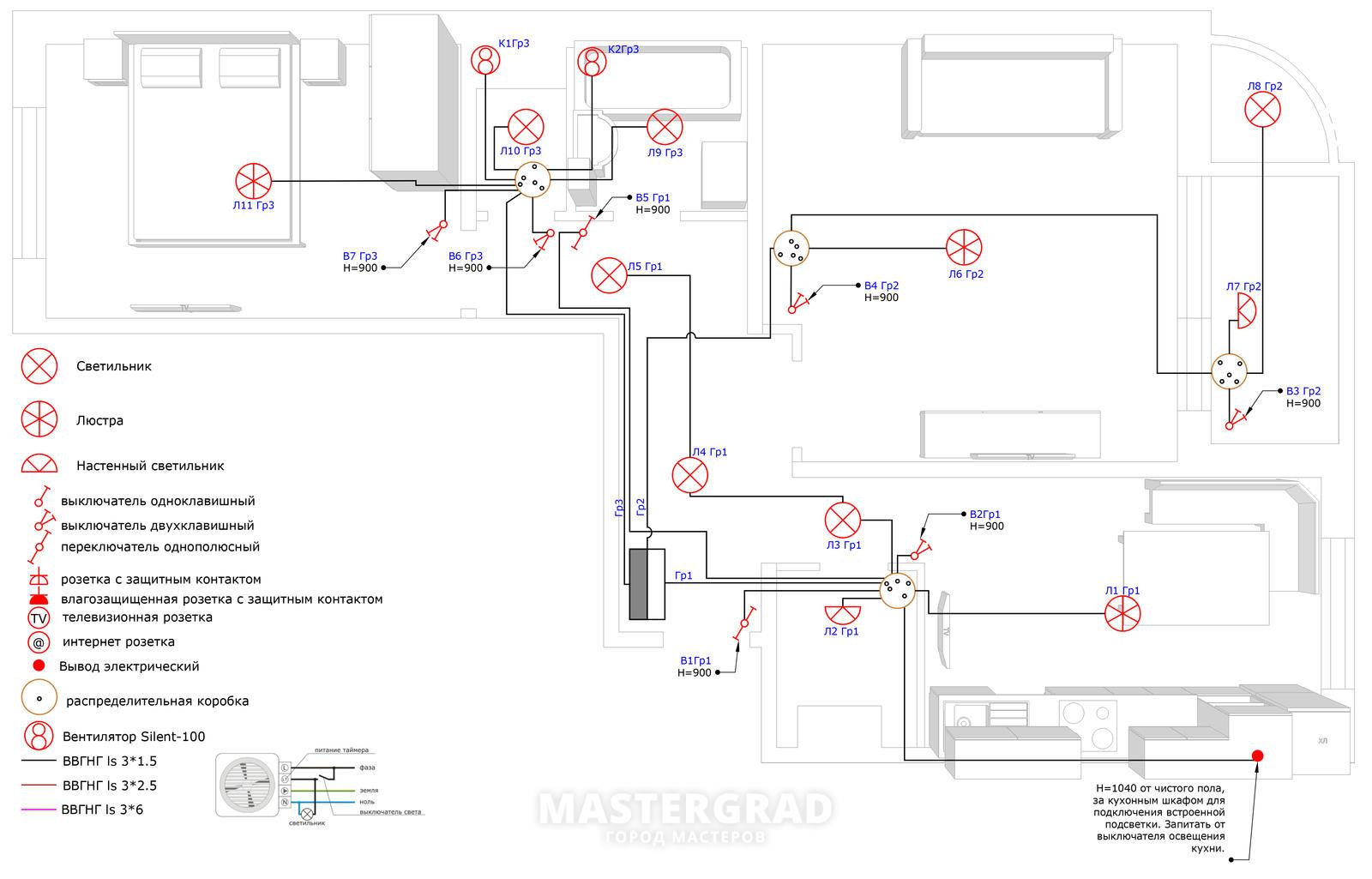 Схема электричества в квартире