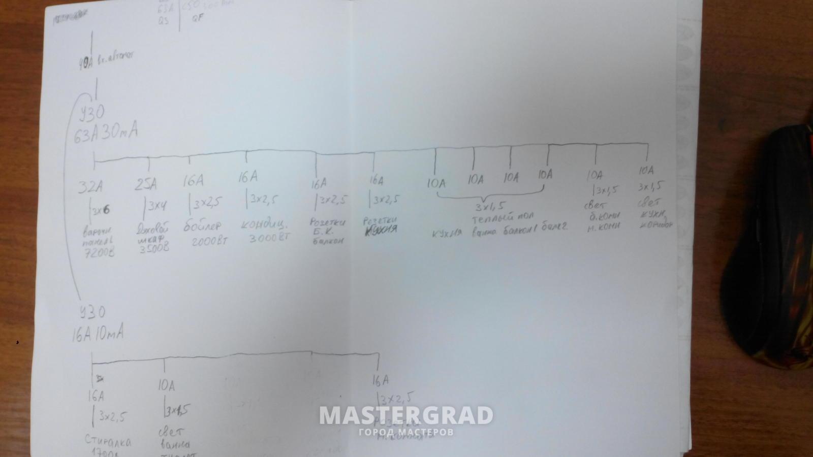 Поделки по технологии из бумаги и картона 104