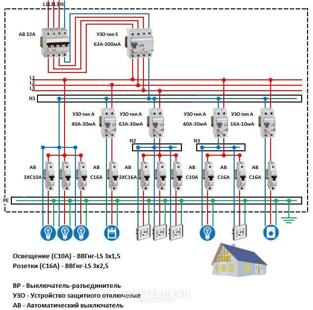 Электропроводка частного дома своими руками 73