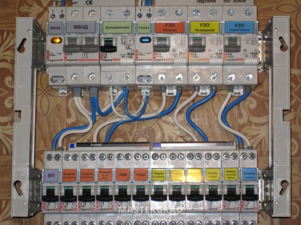 Сборка квартирного электрощитка
