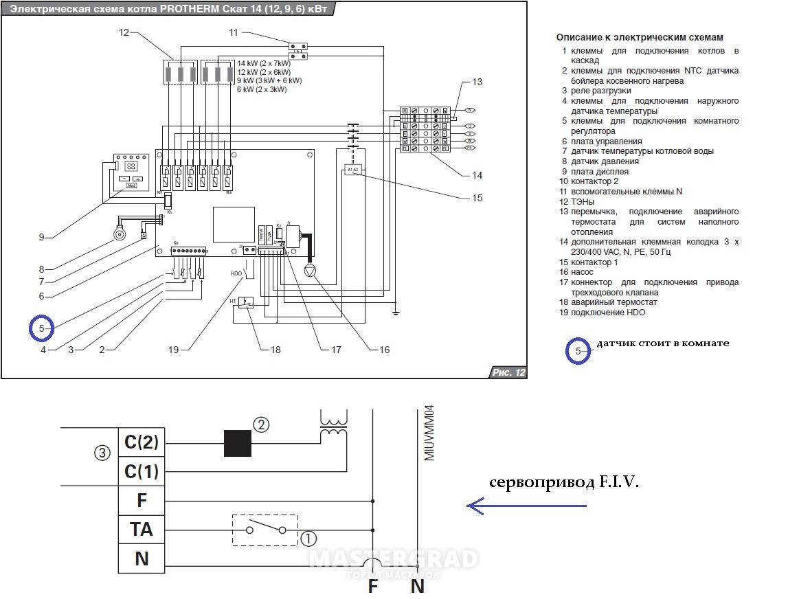 Электрическая схема электрического котла