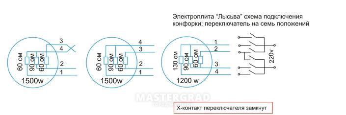 Схема на электро плиту лысьва