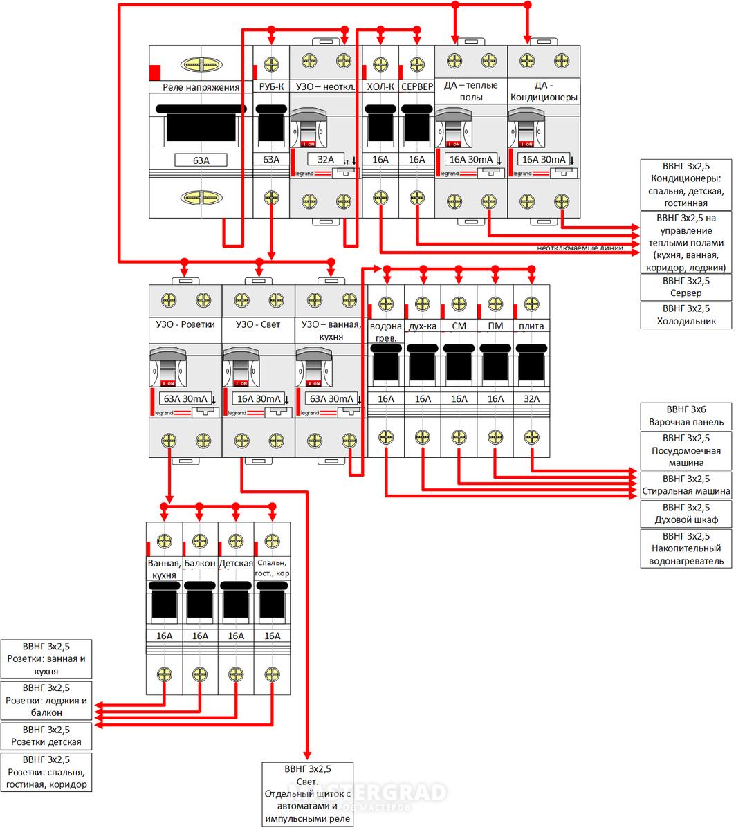 Схема подключения узо для водонагревателя