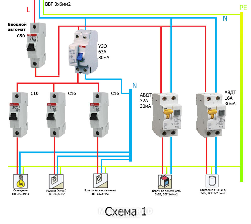Схема установка узо и автомата