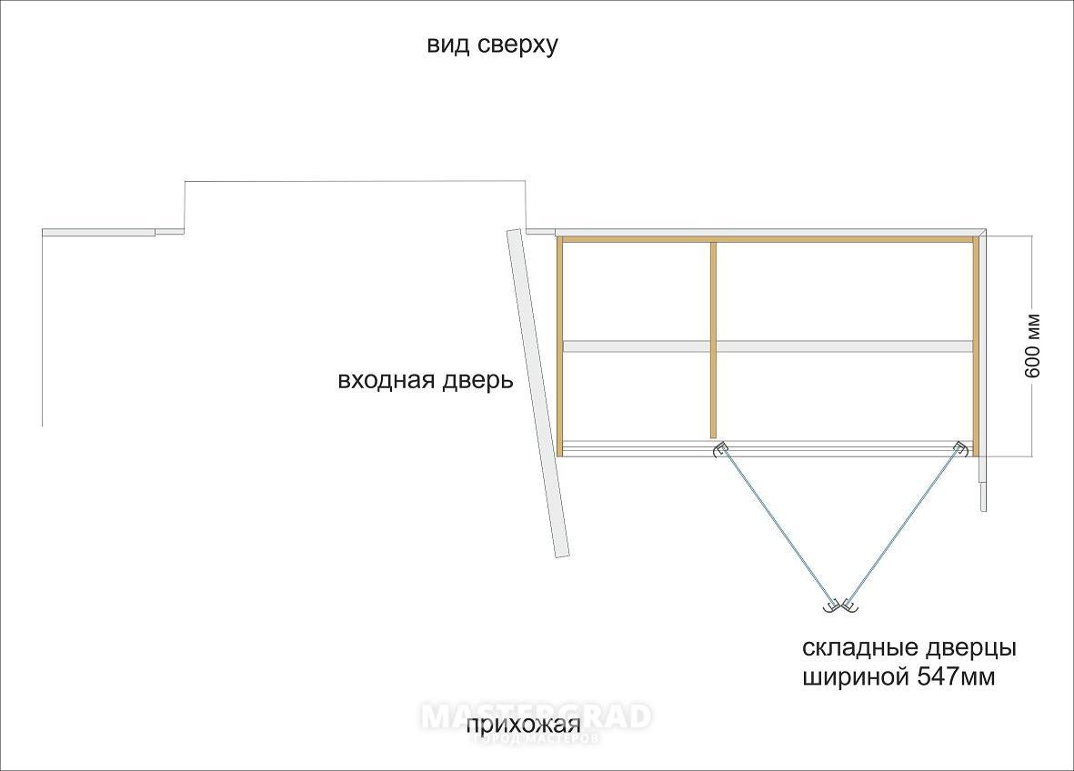 komandor инструкция складные двери