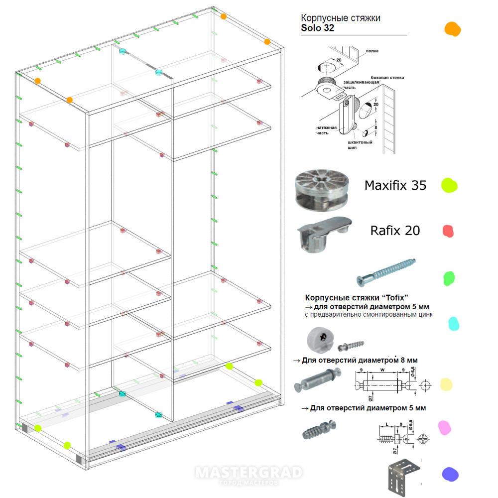 схема инструкция сборки ящиков с системой тандем с металлическими боковинами
