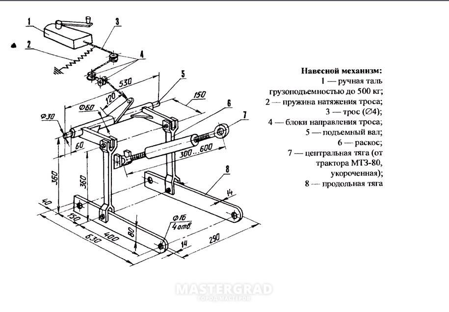 Навесное оборудование для мотоблоков чертежи