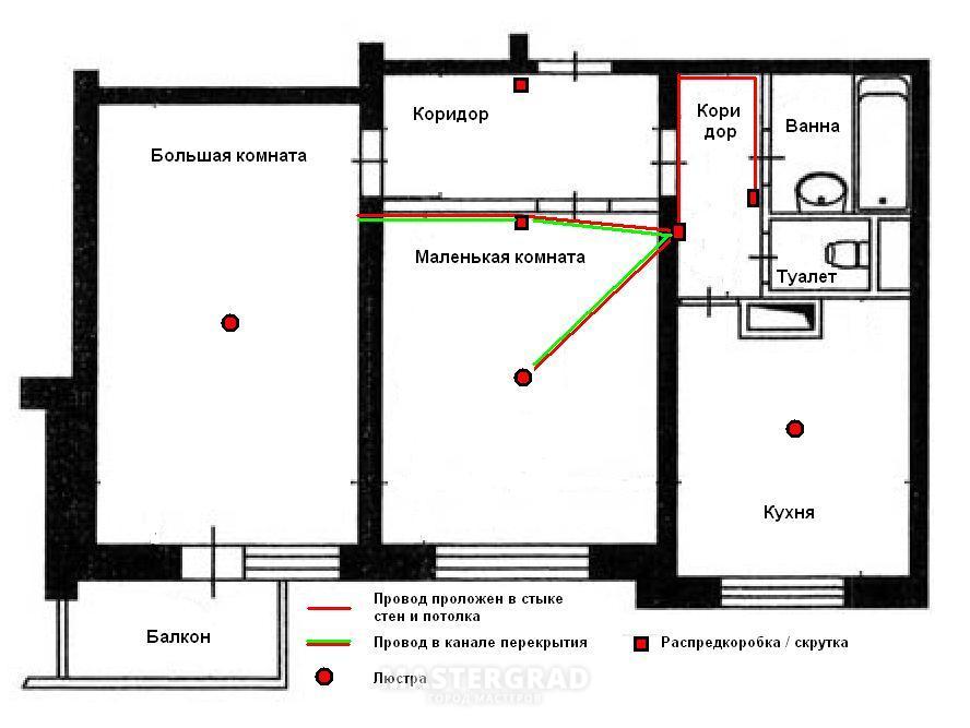 Схема электропроводки в домах п3м