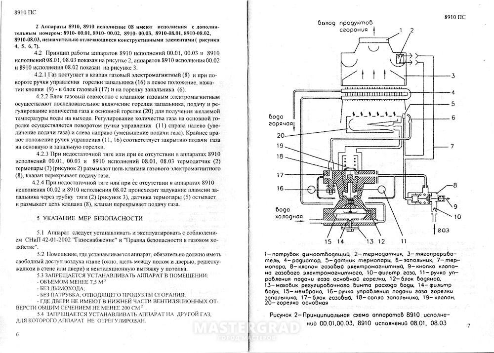Колонка газовая астра инструкция по применению