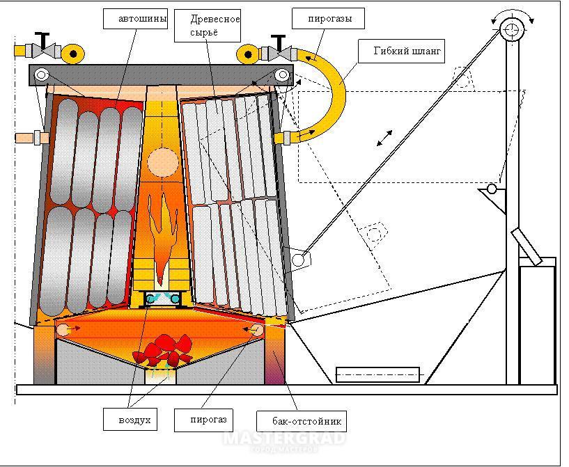 Как сделать подиум для рупора
