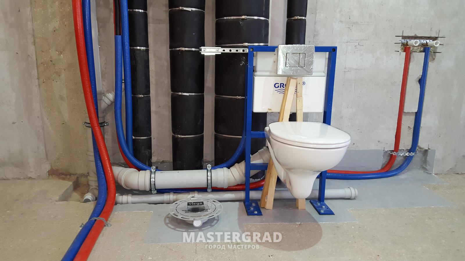 Приямка гидроизоляция дренажного