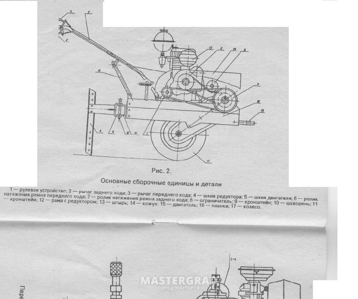инструкция на карбюратор зид 12