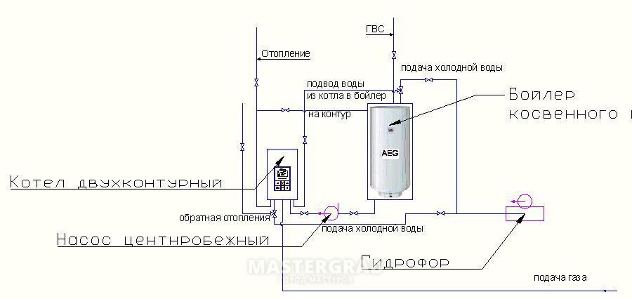 Схемы подключения бойлера косвенного нагрева к двухконтурному котлу
