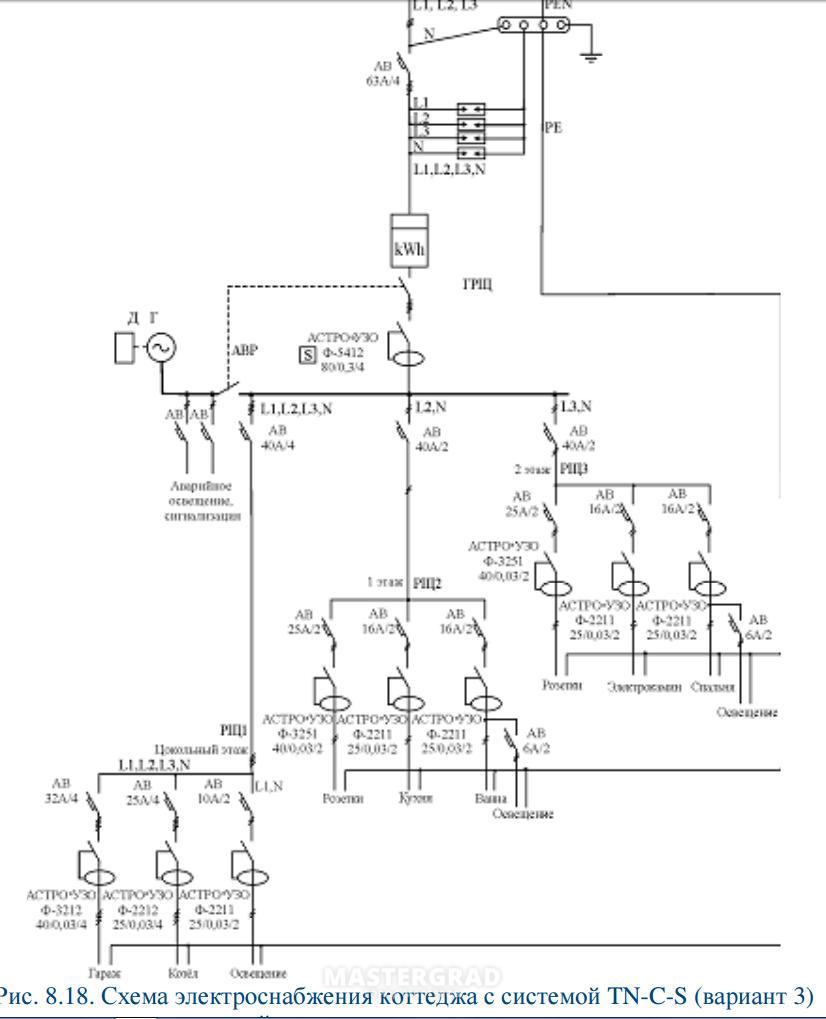 Общая схема эл снабжения