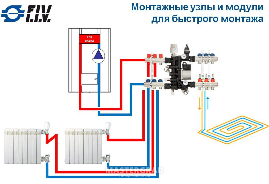 Система отопления узел смесительный в частном доме своими руками 34