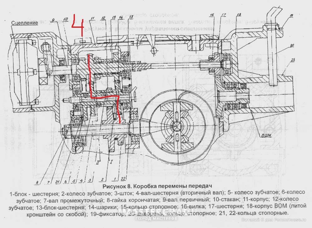 Схема мотоблока кутаиси