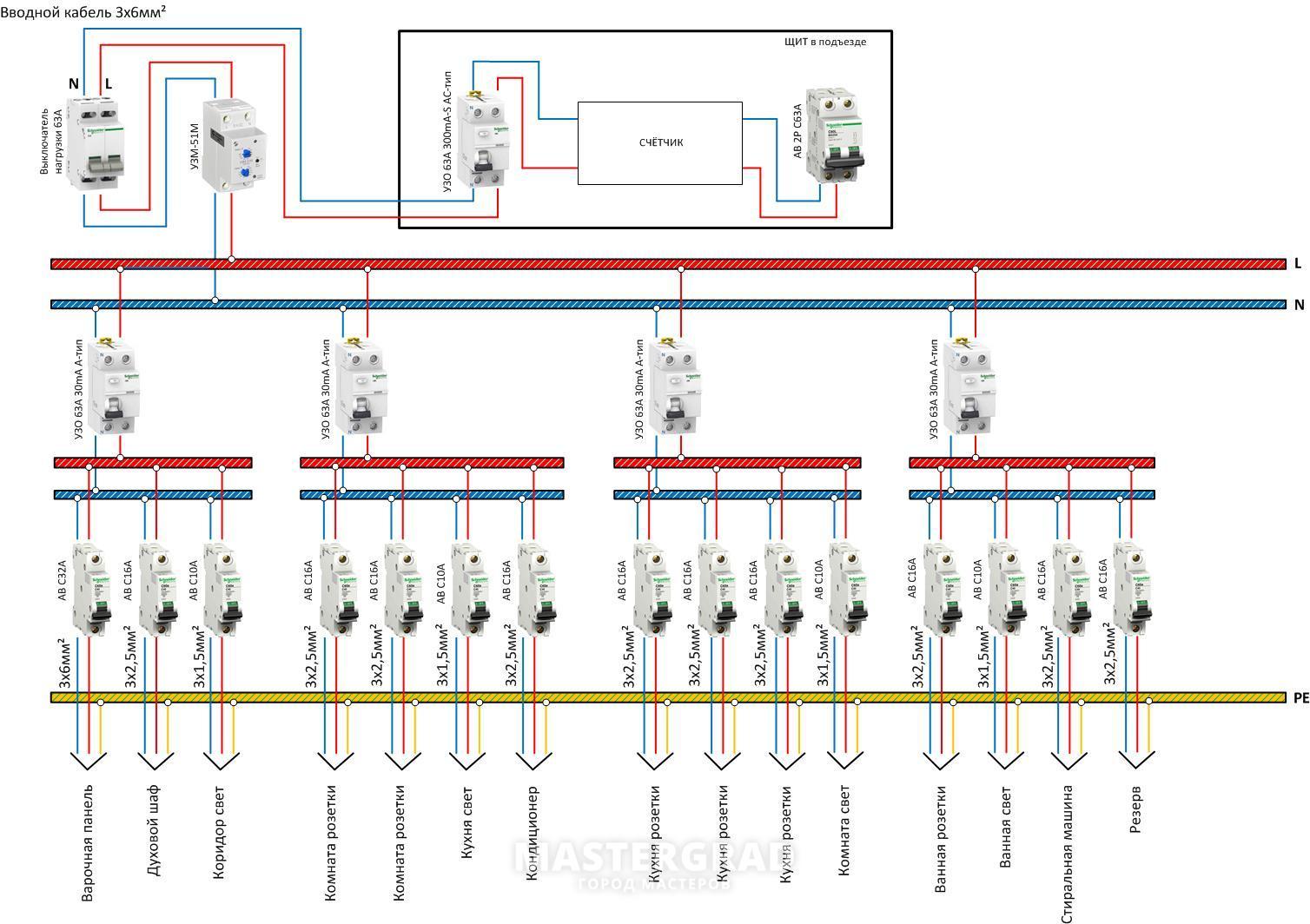 Схема подключения квартирной нагрузки