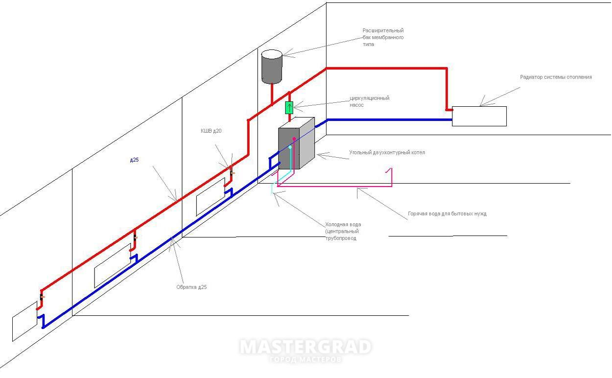Схема отопления с расширительным баком фото 118