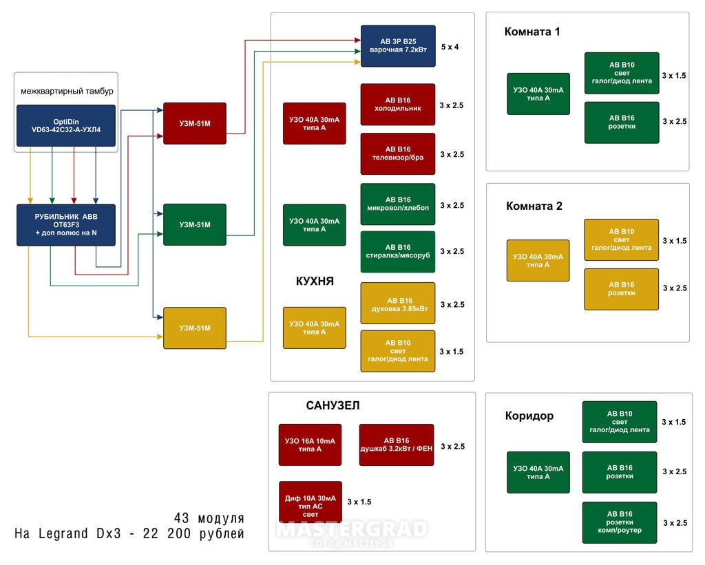 abb 2п 25а 30ма f202 ас схема подключения