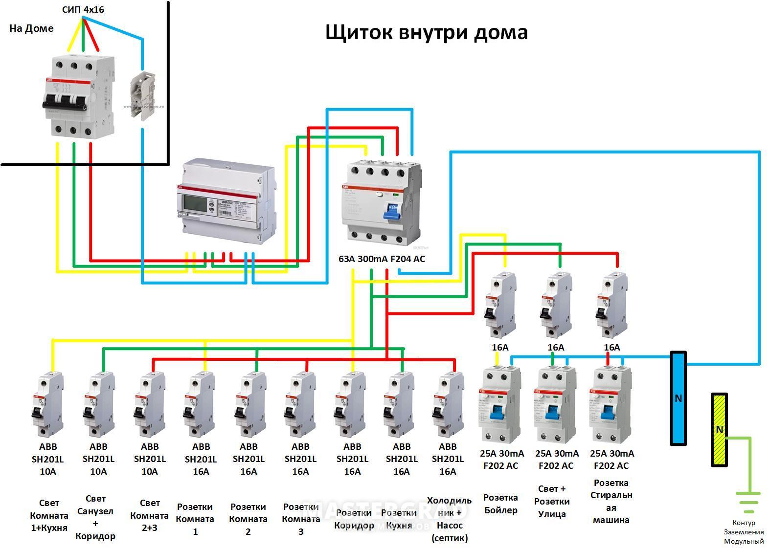 Разводка трехфазной электропроводки в частном доме своими руками 74