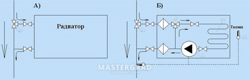 Теплый пол от батареи от центрального отопления через теплообменник схема теплообменник в ванную