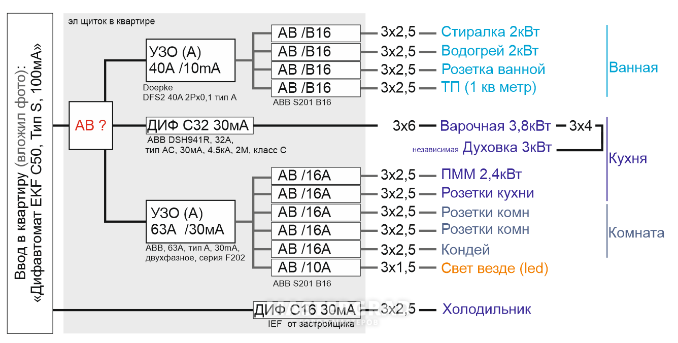 схема подключения узо f202ac