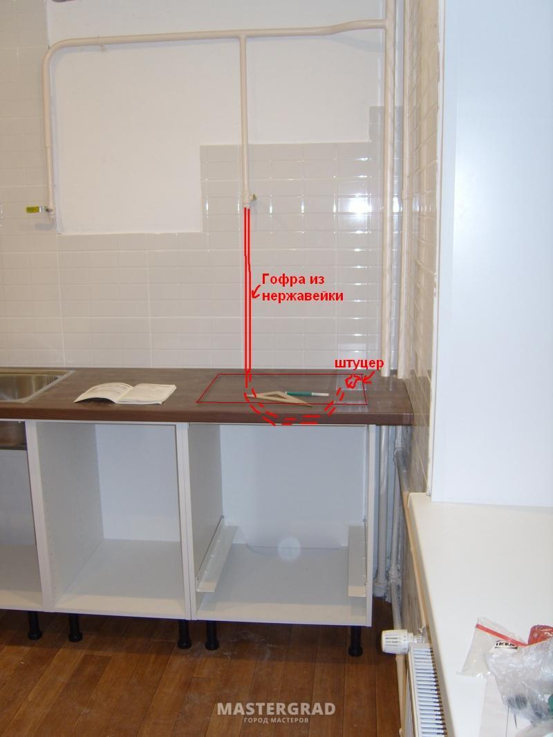Столешница непроходит газовая труба столешница для кухни купить по адресу верхний пер.на парнасе