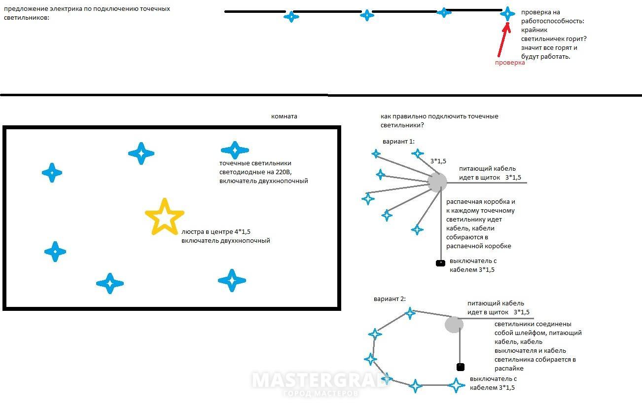 Схема подключения точечных светильников своими руками