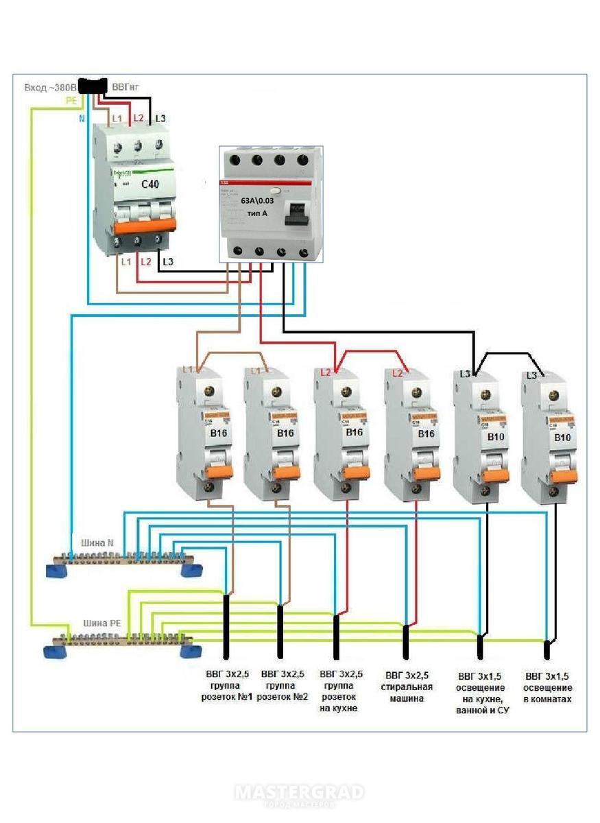 Схема подключения трехфазной проводки в частном доме