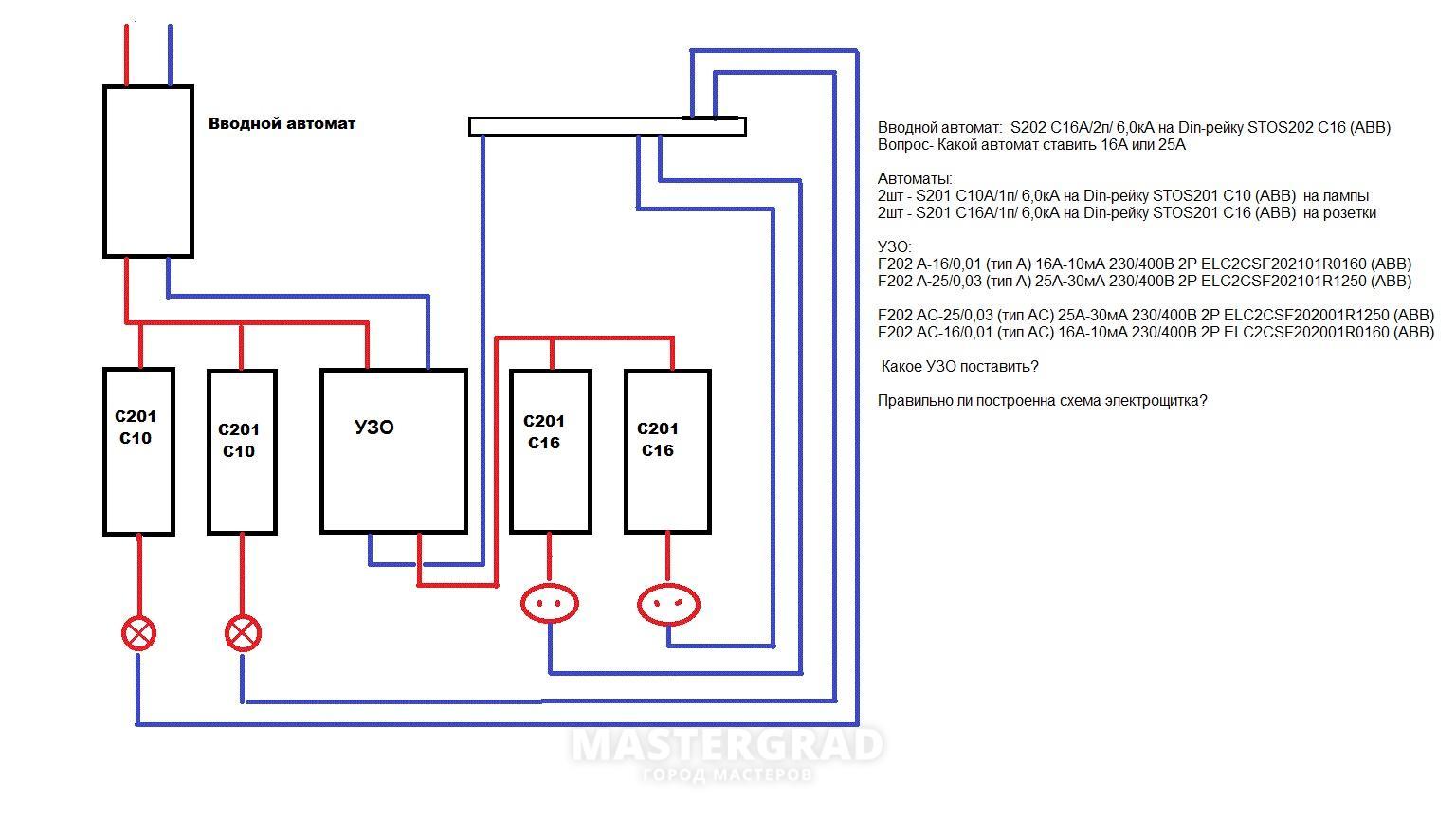 Электрощиток для гаража схема
