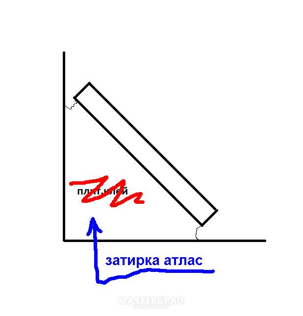 Смета на герметизацию межпанельных швов