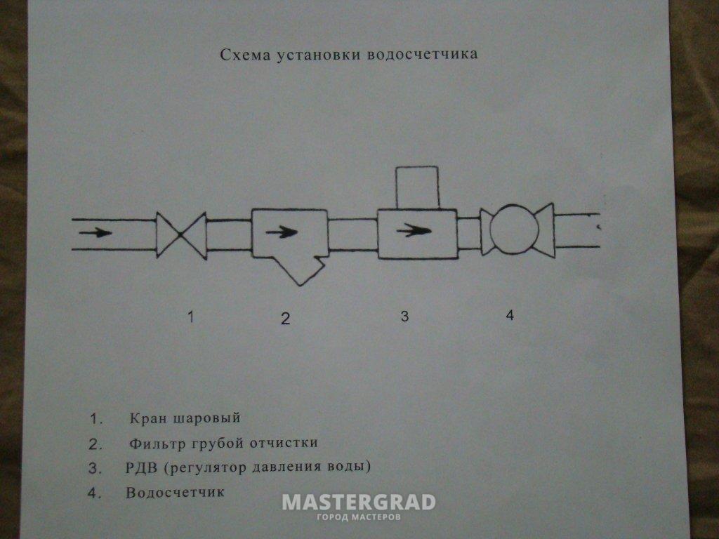 редуктор давления воды ваттс инструкция