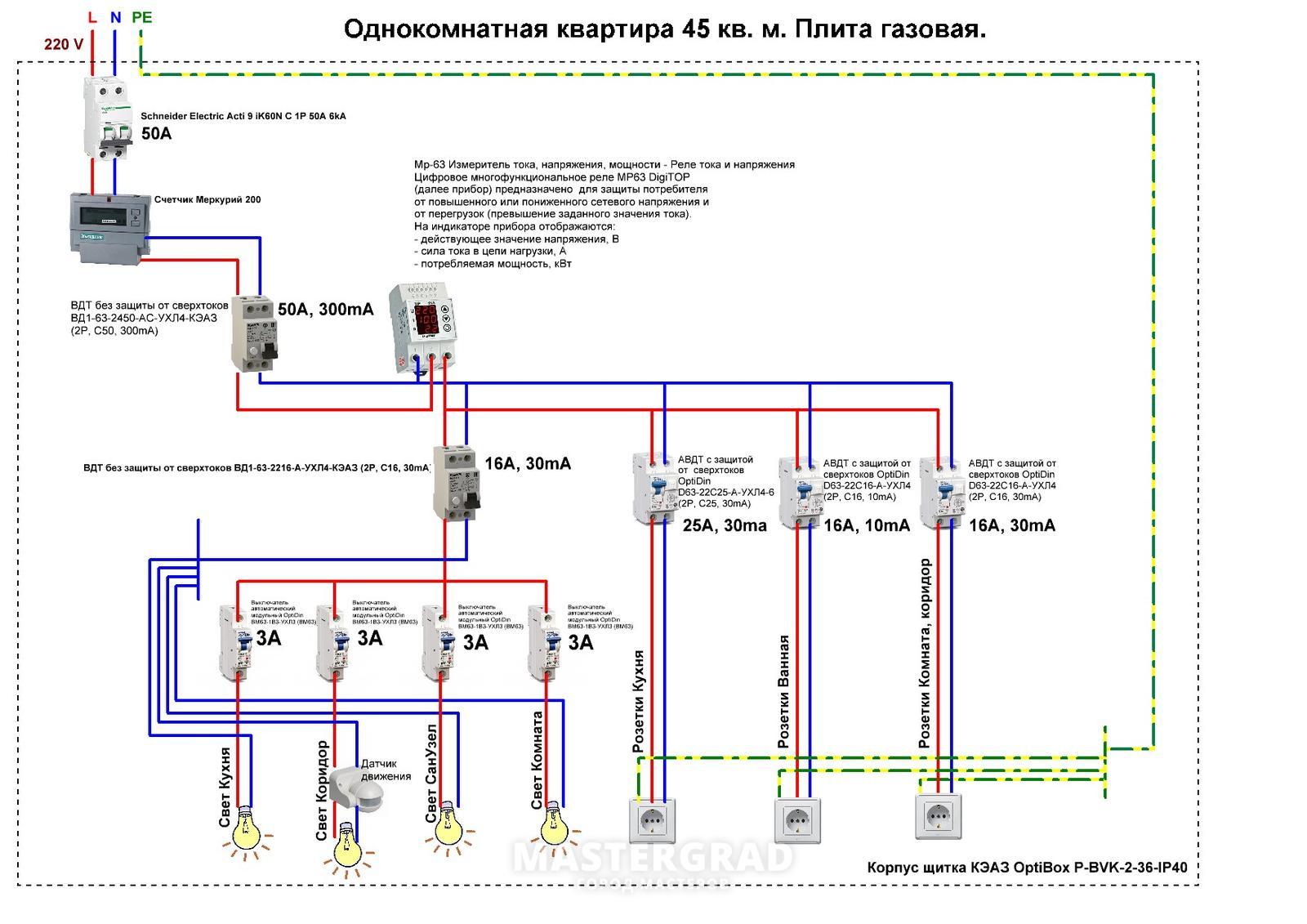 Схема подключения электрики в однокомнатной квартире