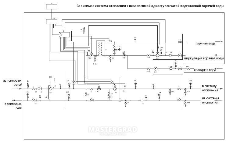 Горячая вода в домах теплообменники Разборный пластинчатый теплообменник APV SR4 Подольск