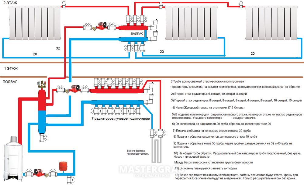 Коллекторная схема подключения радиаторов