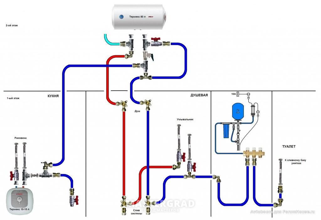 Накопительный водонагреватель на дачу схема подключения