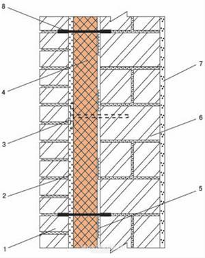 Гидроизоляция ванны до или после стяжки пола