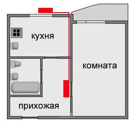 Посоветуйте установку кондиционера установка кондиционера сочи адлер