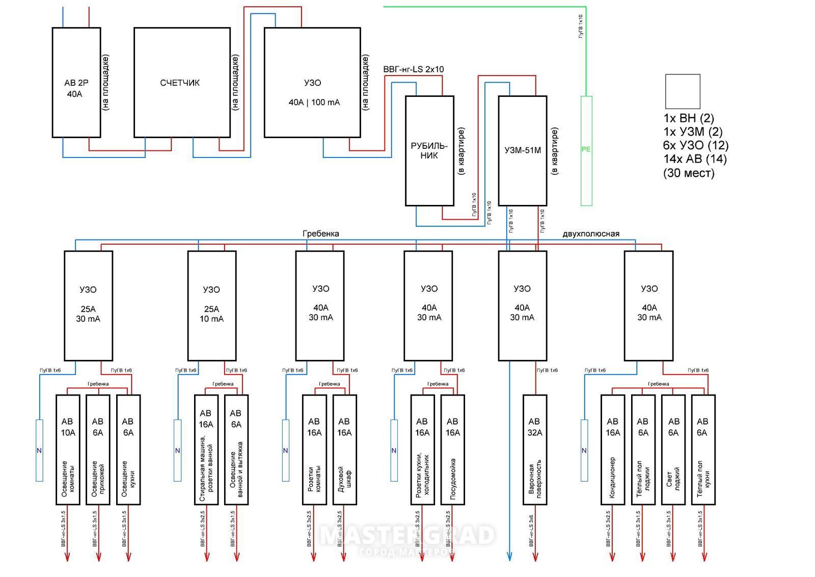 схема подключения автомат ba47-29
