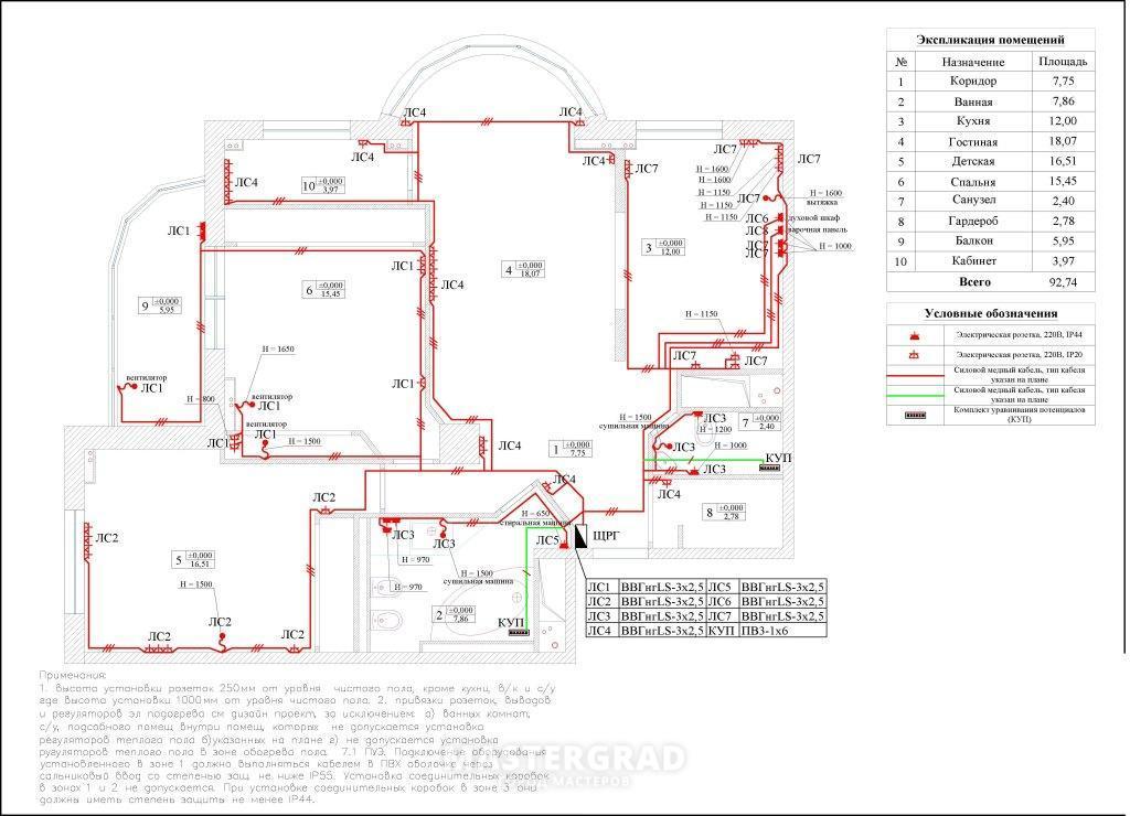 429Электропроект квартиры