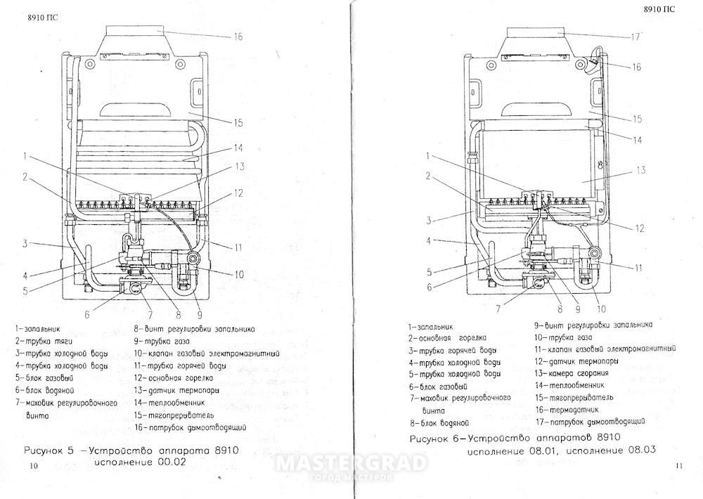 Инструкция газовой колонки астра