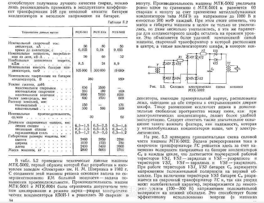 Конденсаторная точечная сварка схема и описание