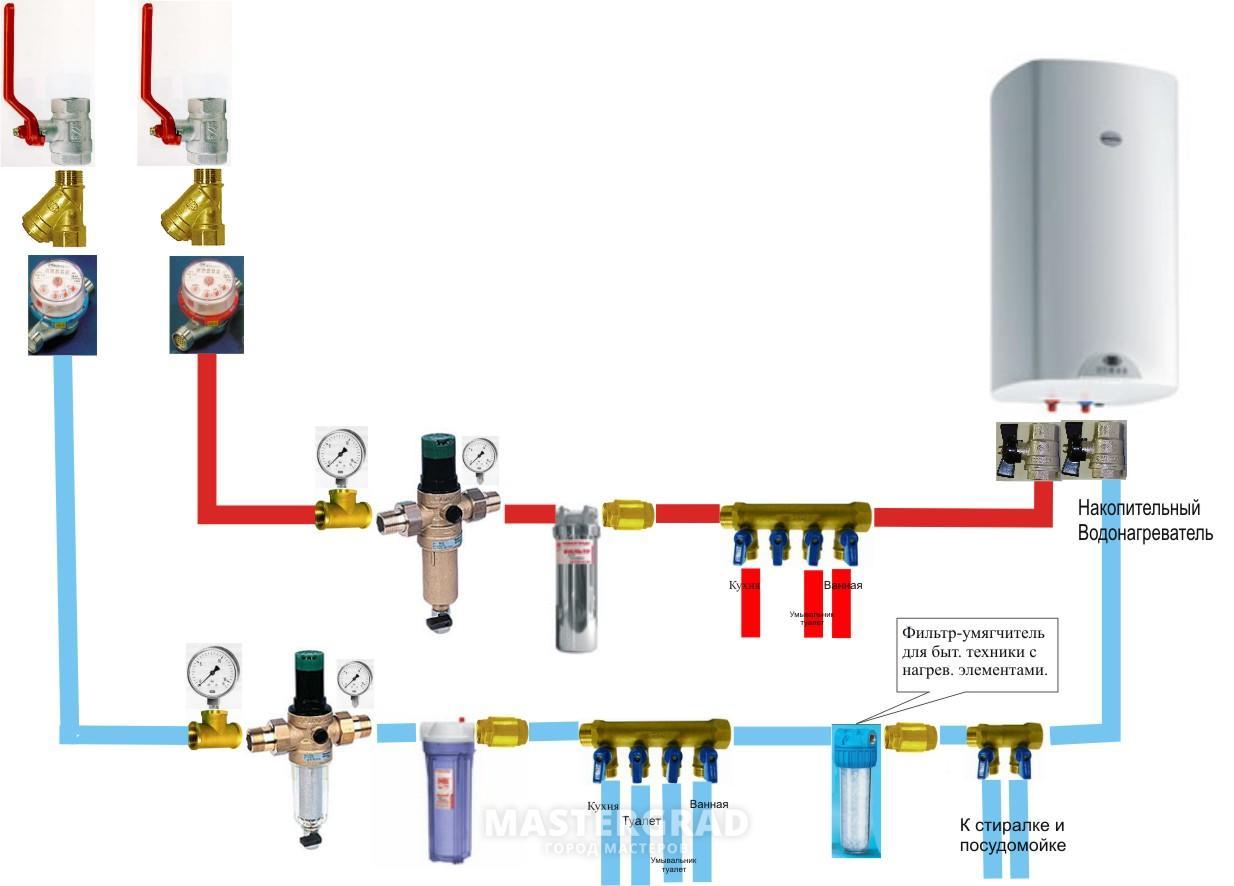 Как сделать разводку от водонагревателя на